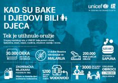 Infografika o pomoći nakon Drugog svjetskog rata (download)