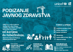 Infografika o podršci javnom zdravstvu i iskorjenjivanju bolesti (download)